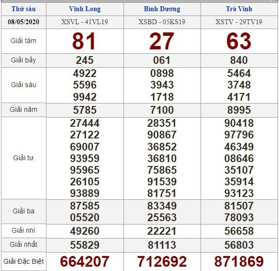 Soi cầu 15/5/2020, dự đoán kết quả xổ số 15-05-2020, soi cầu 3 miền, dự đoán kết quả xổ số, dự đoán kqxs, soi cầu lô đề, soi cầu hôm nay, soi cầu bạch thủ, soi cầu ngày mai, dự đoán 3 miền