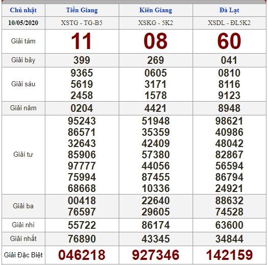 Soi cầu 17/5/2020, dự đoán kết quả xổ số 17-05-2020, soi cầu 3 miền, dự đoán kết quả xổ số, dự đoán kqxs, soi cầu lô đề, soi cầu hôm nay, soi cầu bạch thủ, soi cầu ngày mai, dự đoán 3 miền