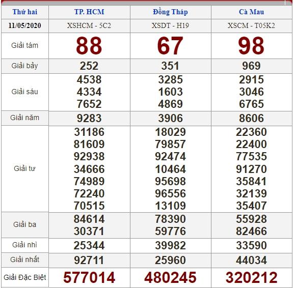 Soi cầu 18/5/2020, dự đoán kết quả xổ số 18-05-2020, soi cầu 3 miền, dự đoán kết quả xổ số, dự đoán kqxs, soi cầu lô đề, soi cầu hôm nay, soi cầu bạch thủ, soi cầu ngày mai, dự đoán 3 miền