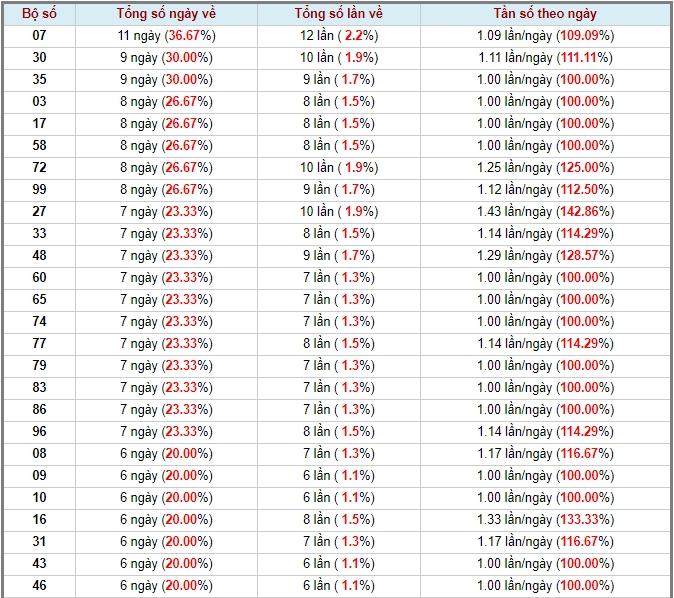 soi cầu XSMN 19-6-2020, dự đoán XSMN 19-06-2020, dự đoán kết quả xổ số miền Nam 19/6/2020, soi cầu miền Nam, soi cầu XSMN, dự đoán XSMN, dự đoán xổ số miền Nam