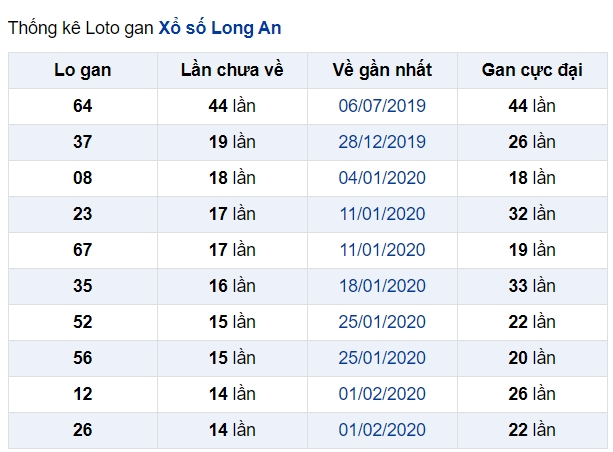 soi cầu XSMN 20-6-2020, dự đoán XSMN 20-06-2020, dự đoán kết quả xổ số miền Nam 20/6/2020, soi cầu miền Nam, soi cầu XSMN, dự đoán XSMN, dự đoán xổ số miền Nam soi cầu mb, soi cầu bạch thủ miền bắc, dự đoán kết quả xổ số miền bắc
