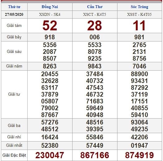 Soi cầu 3/6/2020, dự đoán kết quả xổ số 03-06-2020, soi cầu 3 miền, dự đoán kết quả xổ số, dự đoán kqxs, soi cầu lô đề, soi cầu hôm nay, soi cầu bạch thủ, soi cầu ngày mai, dự đoán 3 miền