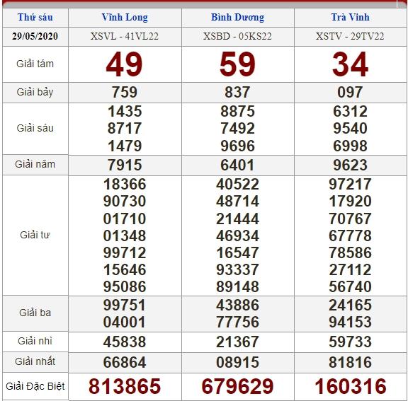 Soi cầu 5/6/2020, dự đoán kết quả xổ số 05-06-2020, soi cầu 3 miền, dự đoán kết quả xổ số, dự đoán kqxs, soi cầu lô đề, soi cầu hôm nay, soi cầu bạch thủ, soi cầu ngày mai, dự đoán 3 miền