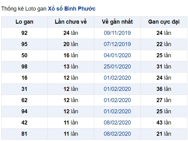 soi cầu XSMN 6-6-2020, dự đoán XSMN 06-06-2020, dự đoán kết quả xổ số miền Nam 6/6/2020, soi cầu miền Nam, soi cầu XSMN, dự đoán XSMN, dự đoán xổ số miền Nam soi cầu mb, soi cầu bạch thủ miền bắc, dự đoán kết quả xổ số miền bắc