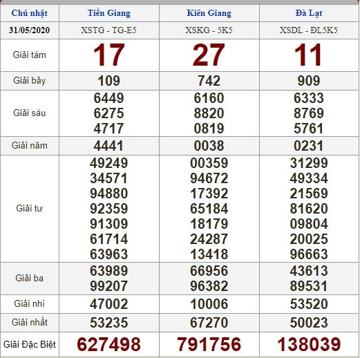 Soi cầu 7/6/2020, dự đoán kết quả xổ số 07-06-2020, soi cầu 3 miền, dự đoán kết quả xổ số, dự đoán kqxs, soi cầu lô đề, soi cầu hôm nay, soi cầu bạch thủ, soi cầu ngày mai, dự đoán 3 miền