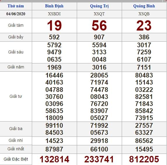Soi cầu 11/6/2020, dự đoán kết quả xổ số 11-06-2020, soi cầu 3 miền, dự đoán kết quả xổ số, dự đoán kqxs, soi cầu lô đề, soi cầu hôm nay, soi cầu bạch thủ, soi cầu ngày mai, dự đoán 3 miền