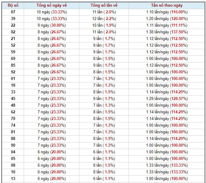 soi cầu XSMT 25-5-2020, dự đoán XSMT 25-05-2020, dự đoán kết quả xổ số miền Trung 25/5/2020, soi cầu miền Trung, soi cầu XSMT, dự đoán XSMT, dự đoán xổ số miền Trung