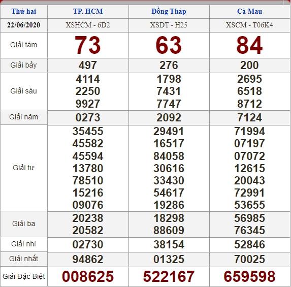 Soi cầu 29/6/2020, dự đoán kết quả xổ số 29-06-2020, soi cầu 3 miền, dự đoán kết quả xổ số, dự đoán kqxs, soi cầu lô đề, soi cầu hôm nay, soi cầu bạch thủ, soi cầu ngày mai, dự đoán 3 miền