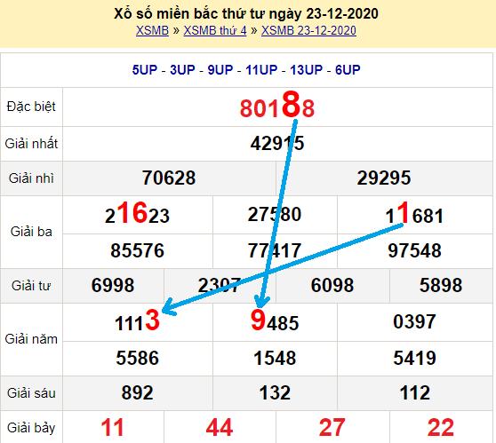 Bạch thủ lô miền bắcngày 24/12/2020