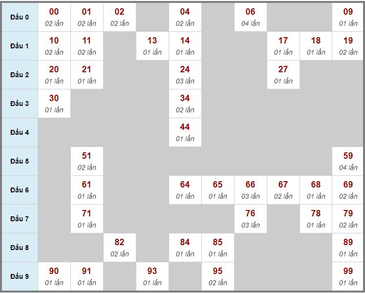 Cầu động chạy liên tục trong 3 ngày đến 15/2