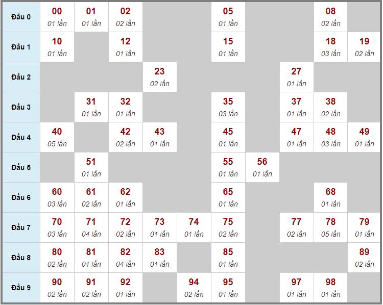 Cầu động chạy liên tục trong 3 ngày đến 17/2