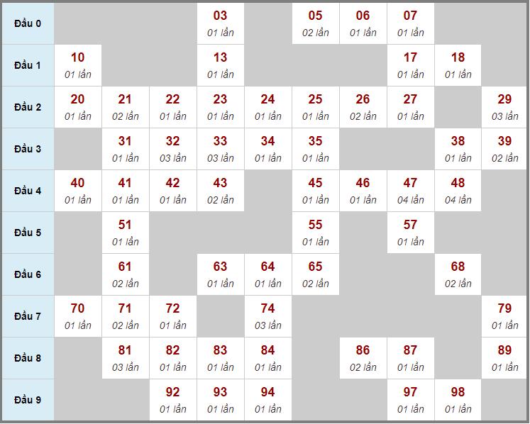 Cầu động chạy liên tục trong 3 ngày đến 8/3