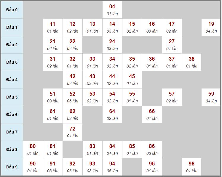 Cầu động chạy liên tục trong 3 ngày đến 5/4