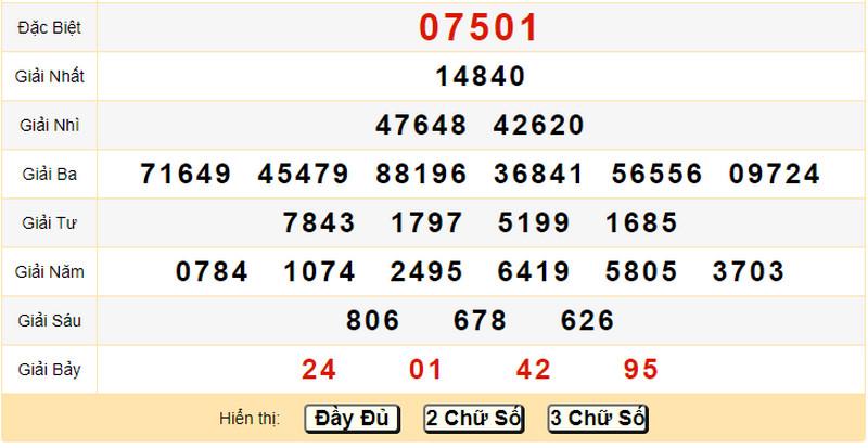 Dự đoán kết quả XSMB CN ngày 2/5/2021 - Quay thử XSMB chiều 2/5