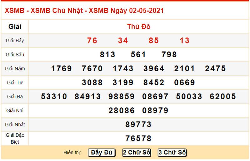 Dự đoán kết quả XSMB thứ 2 ngày 3/5/2021 - Kết quả xổ số miền Bắc về trong ngày hôm qua