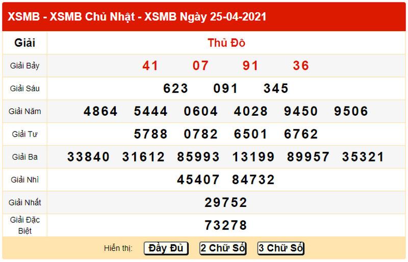 Dự đoán kết quả XSMB thứ hai 26/4/2021 - Bảng KQXS chiều chủ nhật ngày 25/4