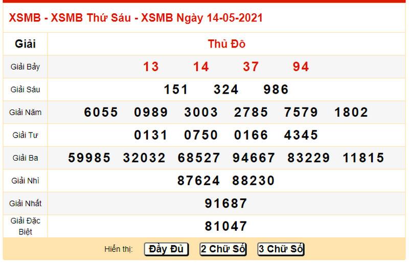 Dự đoán KQXS miền Bắc chính xác nhất 15/5/2021 T7 - Bảng KQXS ngày 14/5/2021 thứ 6