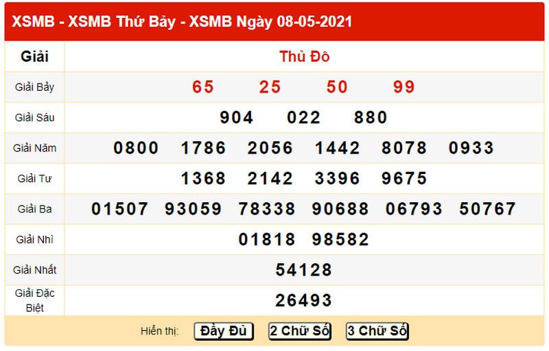Dự đoán KQXSMB chủ nhật 9/5/2021 - Bảng KQXS ngày 9/5/2021 chủ nhật