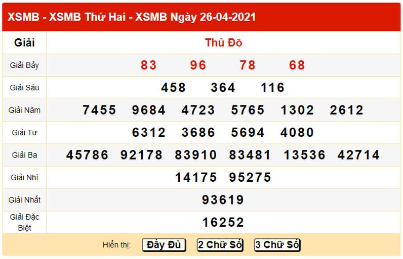 Dự đoán KQXSMB T3 ngày 27/4/2021 - Bảng KQXS 26/4/2021 thứ hai