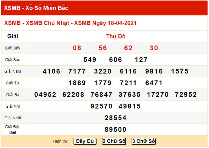 Dự đoán KQXSMB thứ 2 ngày 19/4/2021- Kết quả XSMB ngày 18 tháng 4 về hôm qua