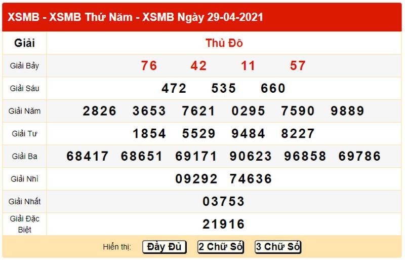 Dự đoán xổ số miền Bắc thứ sáu 30/4/2021 - Bảng KQXS ngày 29/4/2021 thứ năm