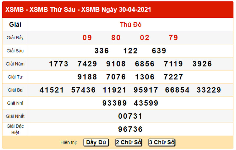 Dự đoán XSMB T7 ngày 1/5/2021 - Bảng KQXS ngày 30/4/2021