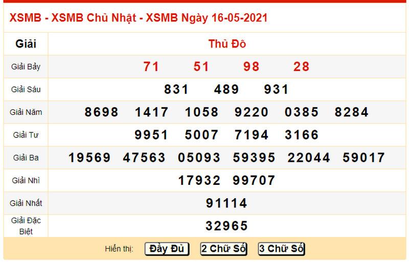 Dự đoán kết quả xổ số miền Bắc T2 ngày 17/5/2021 - Bảng KQXS ngày 16/5 hôm qua