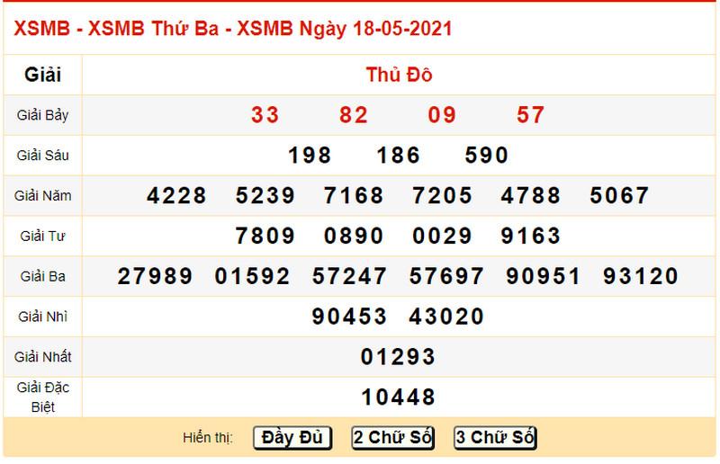 Dự đoán kết quả XSMB bữa thứ tư 19/5/2021 - Bảng KQXS ngày 18/5 hôm qua