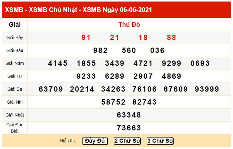 Dự đoán kết quả XSMB chính xác nhất thứ hai 7/6/2021 - Bảng KQXS ngày 6/6 hôm qua