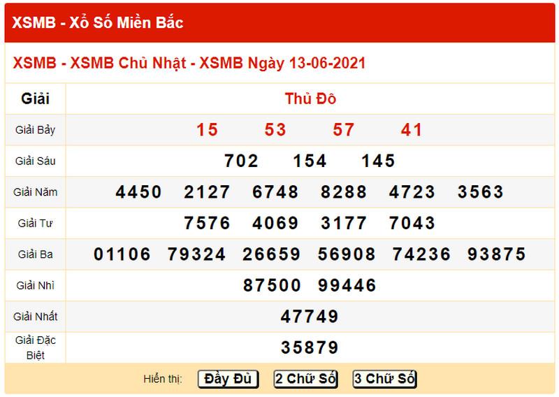 Dự đoán kết quả XSMB T2 ngày 14/6/2021 - Bảng KQXS ngày 13/6 hôm qua