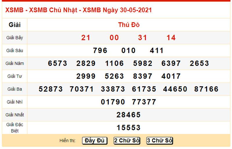 Dự đoán kết quả XSMB T2 ngày 31/5/2021 - Bảng KQXS ngày 30/5 hôm qua