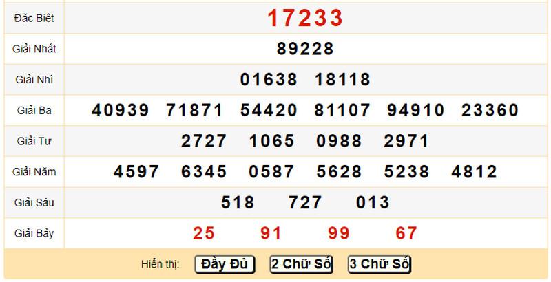 Dự đoán kết quả XSMB T2 ngày 31/5/2021 - Quay thử XSMB chiều 31/5 thứ 2