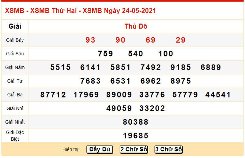 Dự đoán kết quả XSMB T3 ngày 25/5/2021 - Bảng KQXS ngày 24/5 hôm qua