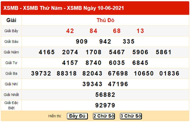 Dự đoán kết quả XSMB T6 ngày 11/6/2021 - Bảng KQXS ngày 10/6 hôm qua