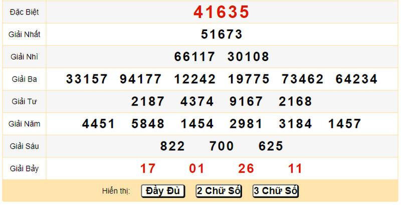 Dự đoán kết quả XSMB T6 ngày 11/6/2021 - Quay thử XSMB chiều 11/6 thứ 6