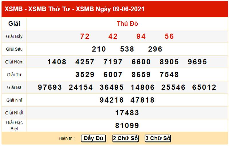 Dự đoán KQXSMB bữa thứ 5 ngày 10/6/2021 - Bảng KQXS ngày 9/6 hôm qua