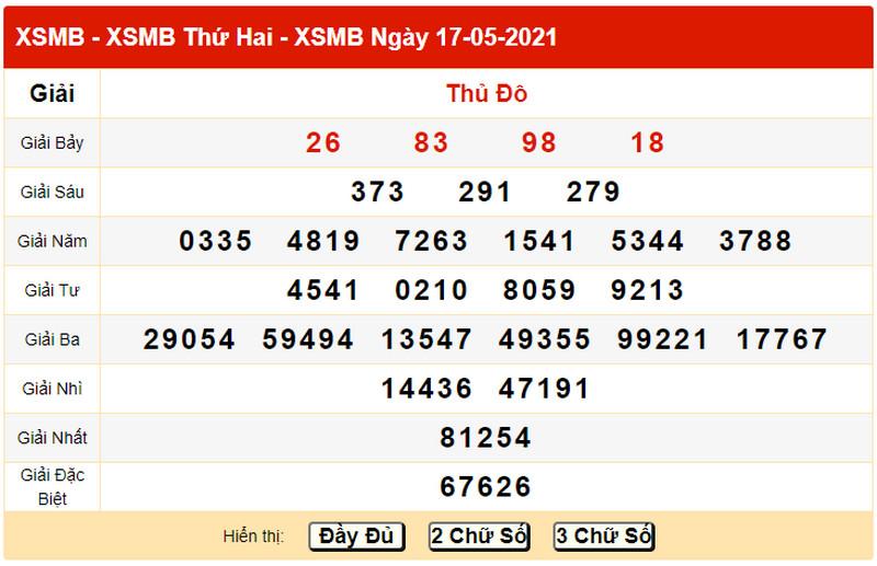 Dự đoán KQXSMB thứ ba 18/5/2021 - Bảng KQXS ngày 17/5 hôm qua