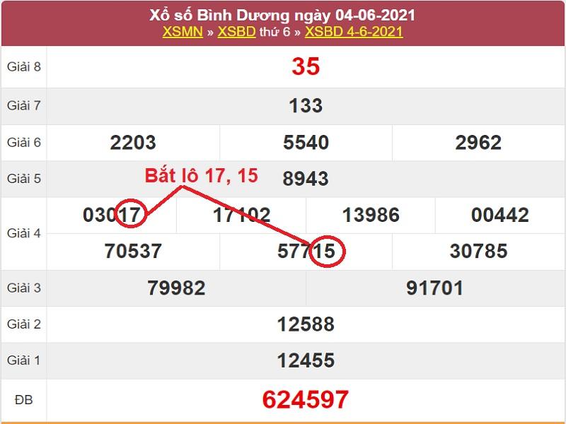 Dự đoán KQXSMN thứ sáu ngày 11/6/2021 cực chuẩn dựa vào soi cầu