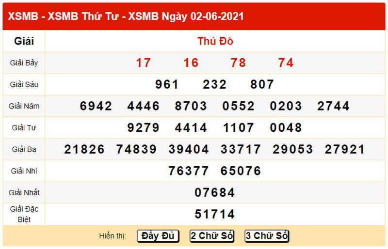 Dự đoán xổ số miền Bắc thứ năm 3/6/2021 - Bảng KQXS ngày 2/6 hôm qua