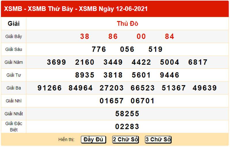 Dự đoán XSMB hôm nay chủ nhật 13/6/2021 - Bảng KQXS ngày 12/6 hôm qua