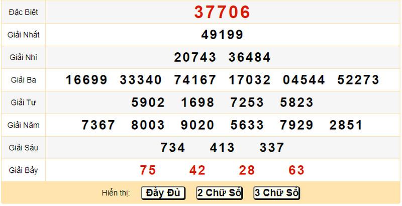 Dự đoán XSMB hôm nay chủ nhật 13/6/2021 - Quay thử XSMB chiều 12/6 chủ nhật
