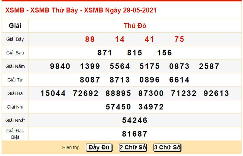 Dự đoán XSMB hôm nay chủ nhật 30/5/2021 - Bảng KQXS ngày 29/5 hôm qua