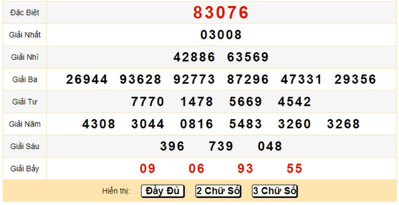 Dự đoán XSMB hôm nay chủ nhật 30/5/2021 - Quay thử XSMB chiều 30/5 thứ 5