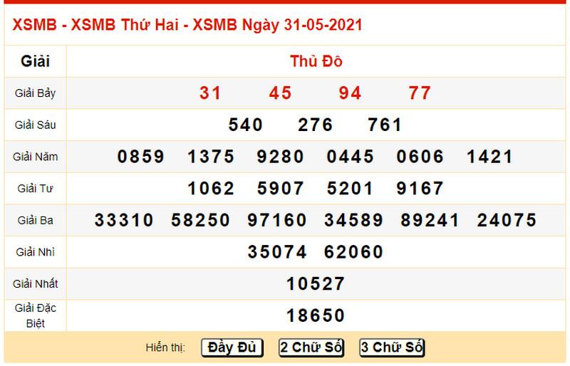 Dự đoán XSMB hôm nay thứ ba 1/6/2021 - Bảng KQXS ngày 31/5 hôm qua