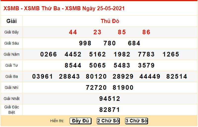 Dự đoán XSMB hôm nay thứ tư 26/5/2021 - Bảng KQXS ngày 25/5 hôm qua
