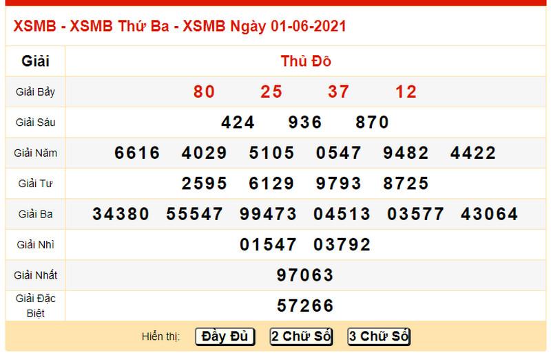 Soi cầu kết quả XSMB thứ 4 ngày 2/6/2021 - Bảng KQXS ngày 1/6 hôm qua