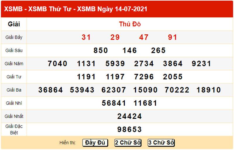 Dự đoán kết quả xổ số miền bắc thứ năm 15/7/2021 - Bảng KQXS ngày 14/7 hôm qua