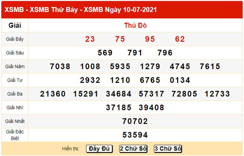 Dự đoán kết quả XSMB chủ nhật ngày 11/7/2021 - Bảng KQXS ngày 10/7 hôm qua