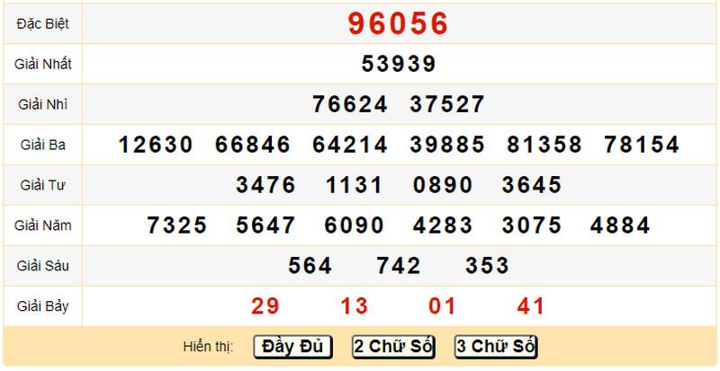 Dự đoán kết quả XSMB chủ nhật ngày 11/7/2021 - Quay thử XSMB chiều 11/7 chủ nhật