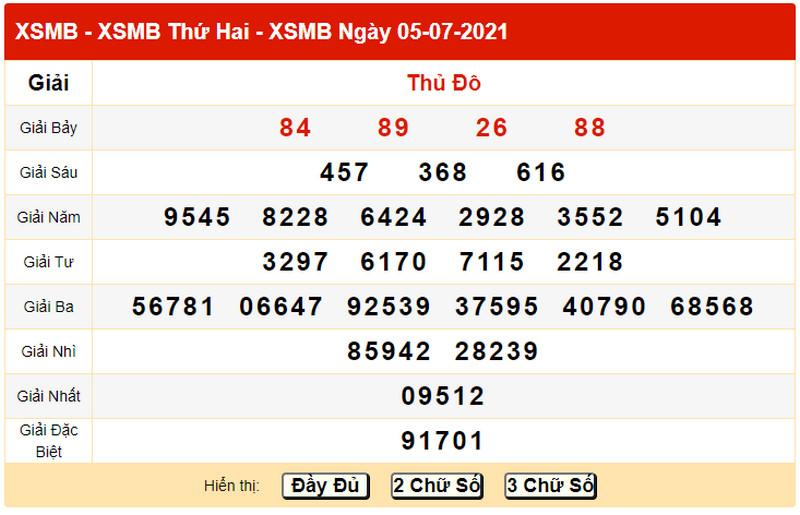 Dự đoán KQXS miền Bắc thứ 3 ngày 6/7/2021 - Bảng KQXS ngày 5/7 hôm qua